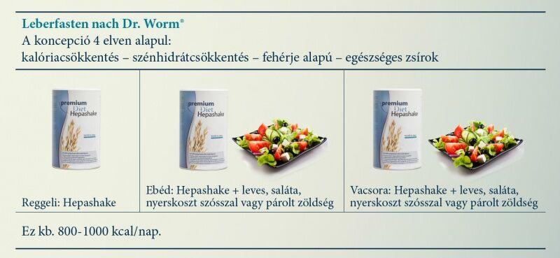 Premium Hepashake 14 napos intenzív diéta - jópatikus.hu